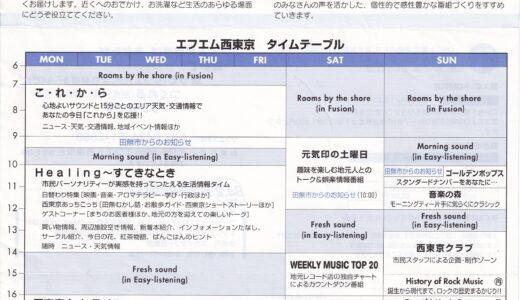 6月12日のWEEKLY MUSIC TOP20 は放送1200回!